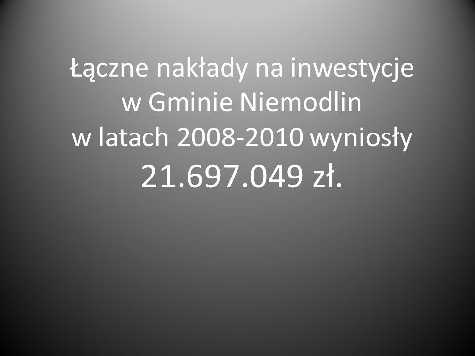 Łączne nakłady na inwestycje w Gminie Niemodlin w latach 2008-2010 wyniosły 21.697.049 zł.