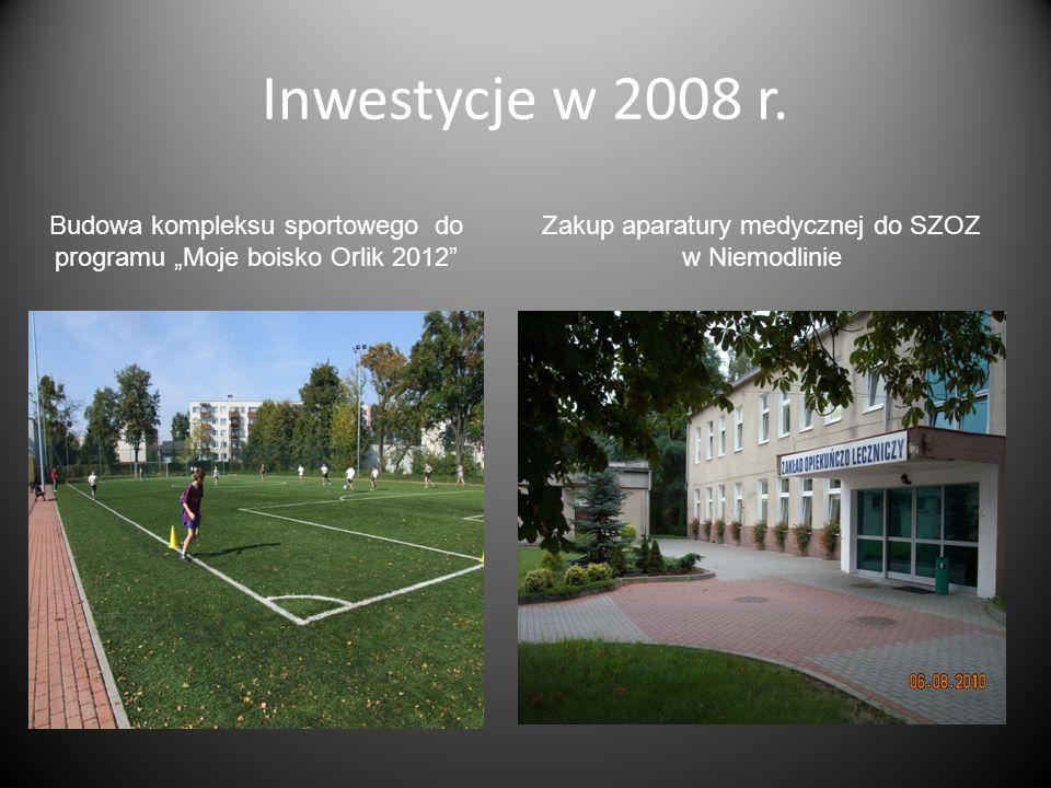 Inwestycje w 2008 r.