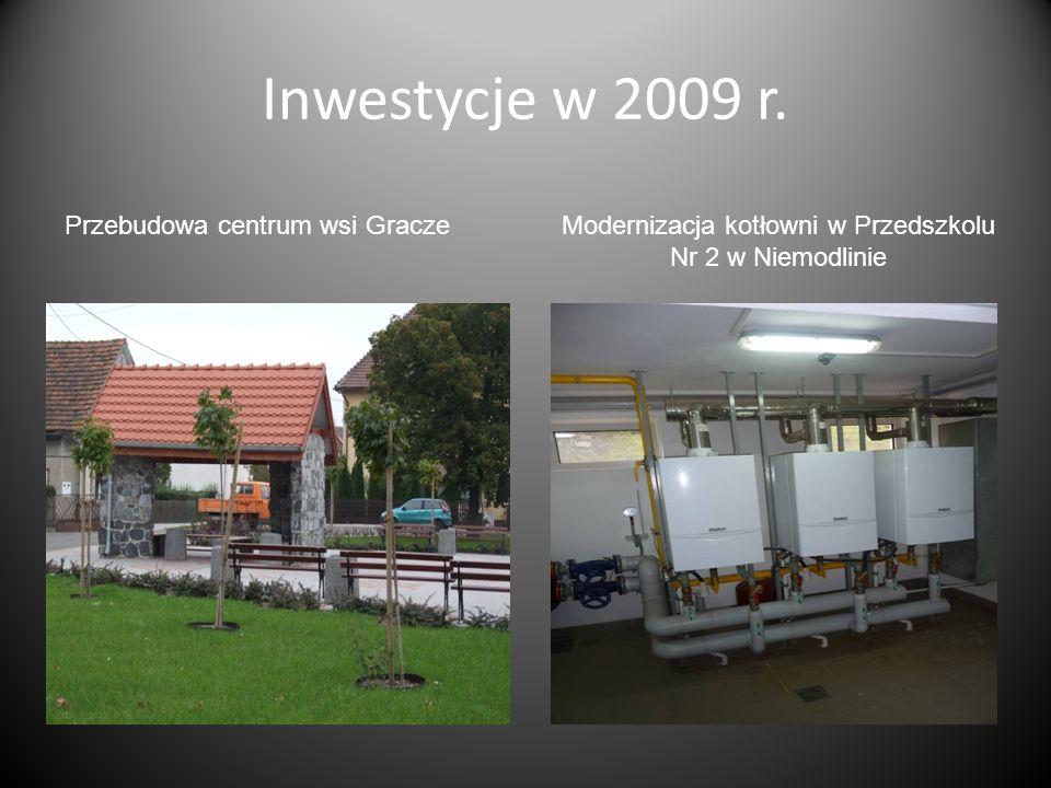 Inwestycje w 2009 r.