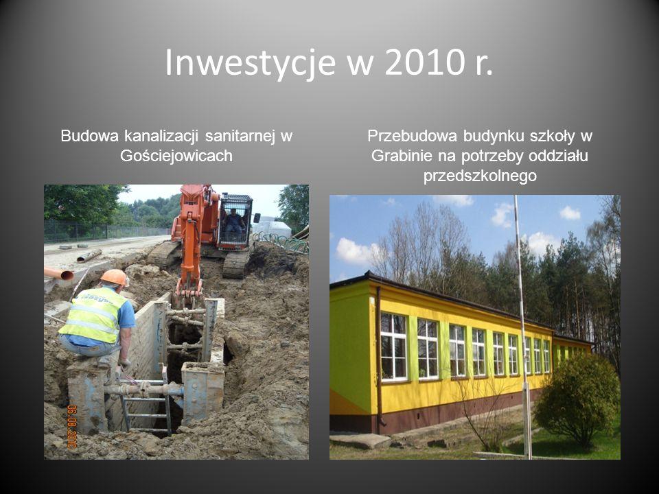 Inwestycje w 2010 r.