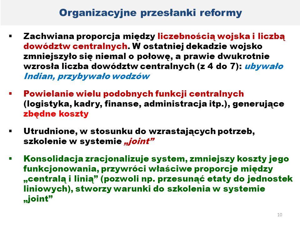 Organizacyjne przesłanki reformy  Zachwiana proporcja między liczebnością wojska i liczbą dowództw centralnych. W ostatniej dekadzie wojsko zmniejszy