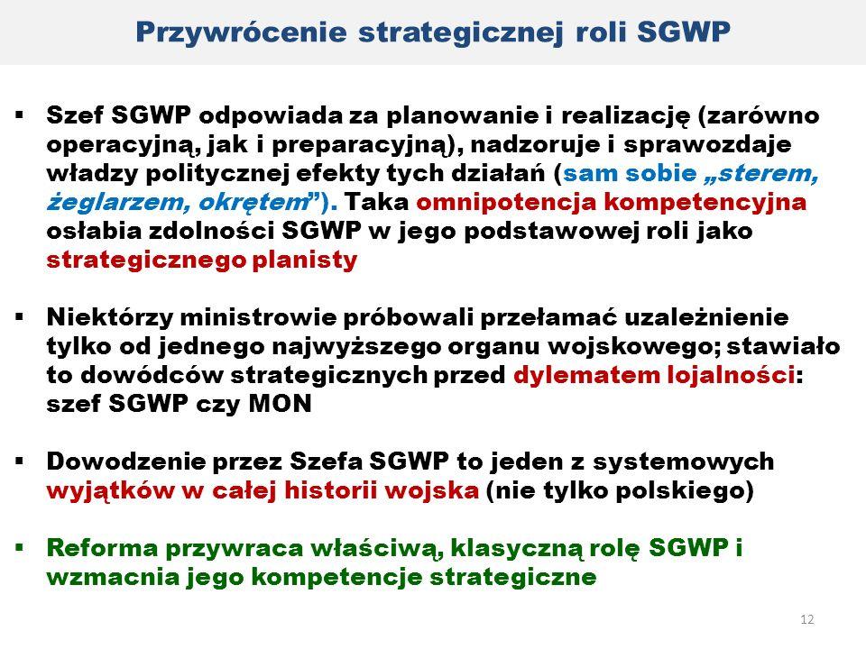 Przywrócenie strategicznej roli SGWP  Szef SGWP odpowiada za planowanie i realizację (zarówno operacyjną, jak i preparacyjną), nadzoruje i sprawozdaj