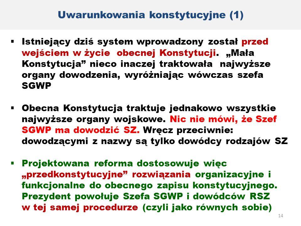 """Uwarunkowania konstytucyjne (1)  Istniejący dziś system wprowadzony został przed wejściem w życie obecnej Konstytucji. """"Mała Konstytucja"""" nieco inacz"""