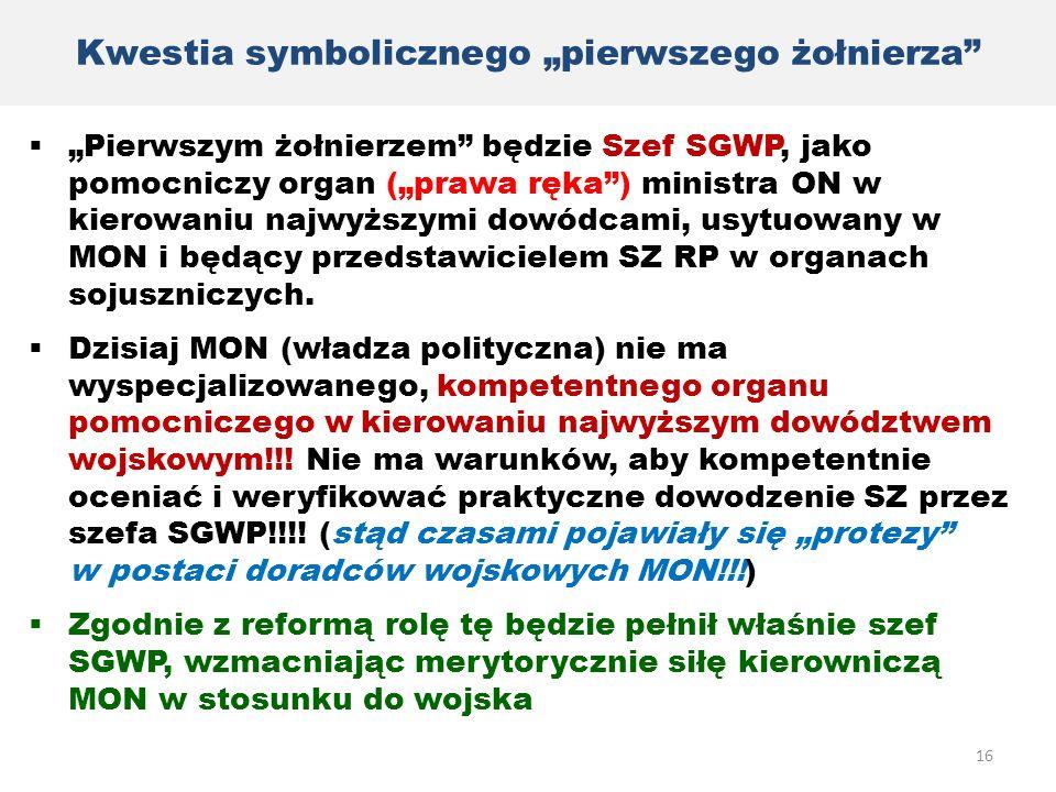 """Kwestia symbolicznego """"pierwszego żołnierza""""  """"Pierwszym żołnierzem"""" będzie Szef SGWP, jako pomocniczy organ (""""prawa ręka"""") ministra ON w kierowaniu"""