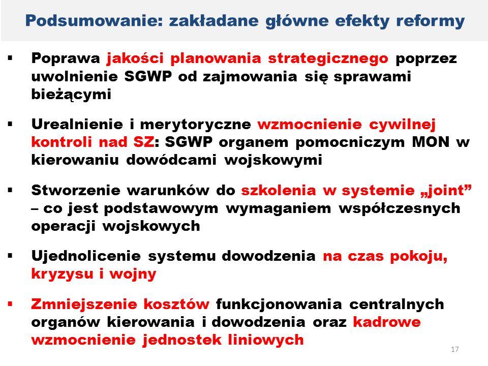 Podsumowanie: zakładane główne efekty reformy  Poprawa jakości planowania strategicznego poprzez uwolnienie SGWP od zajmowania się sprawami bieżącymi