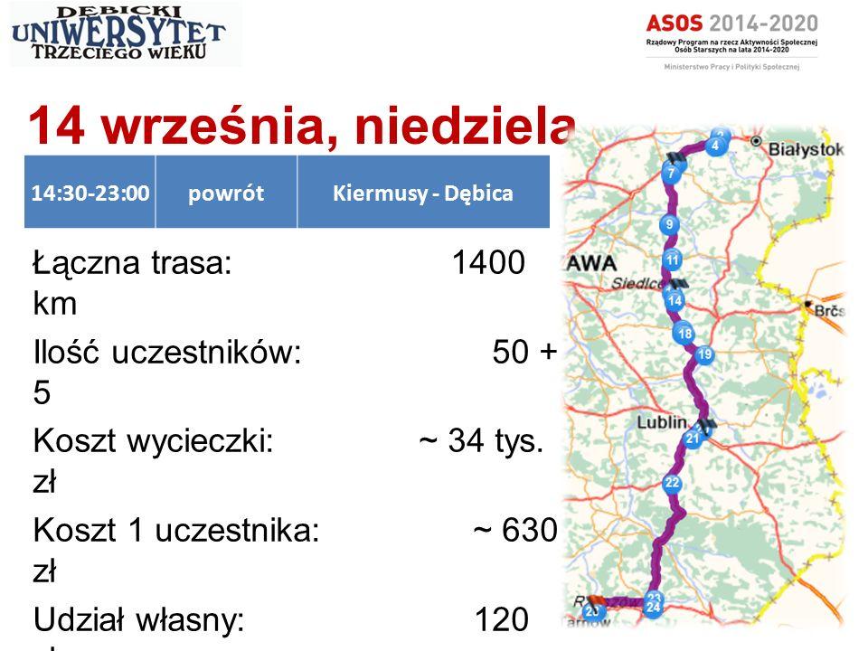14 września, niedziela 14:30-23:00powrótKiermusy - Dębica Łączna trasa: 1400 km Ilość uczestników: 50 + 5 Koszt wycieczki: ~ 34 tys. zł Koszt 1 uczest