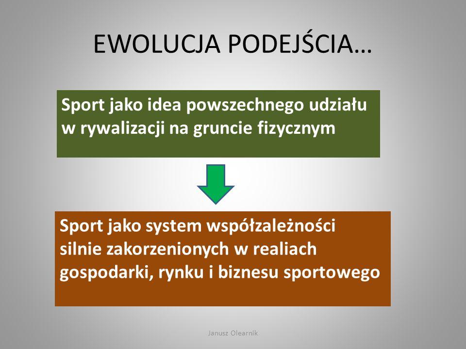 EWOLUCJA PODEJŚCIA… Sport jako idea powszechnego udziału w rywalizacji na gruncie fizycznym Sport jako system współzależności silnie zakorzenionych w