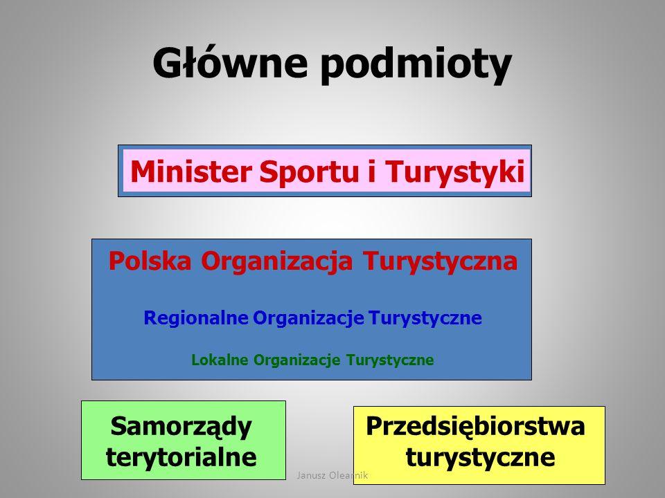 Minister Sportu i Turystyki Polska Organizacja Turystyczna Regionalne Organizacje Turystyczne Lokalne Organizacje Turystyczne Samorządy terytorialne P