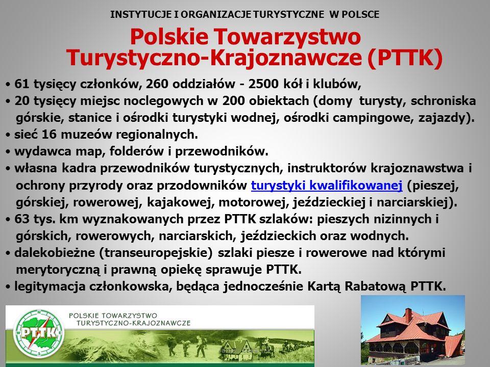INSTYTUCJE I ORGANIZACJE TURYSTYCZNE W POLSCE Polskie Towarzystwo Turystyczno-Krajoznawcze (PTTK) 61 tysięcy członków, 260 oddziałów - 2500 kół i klub