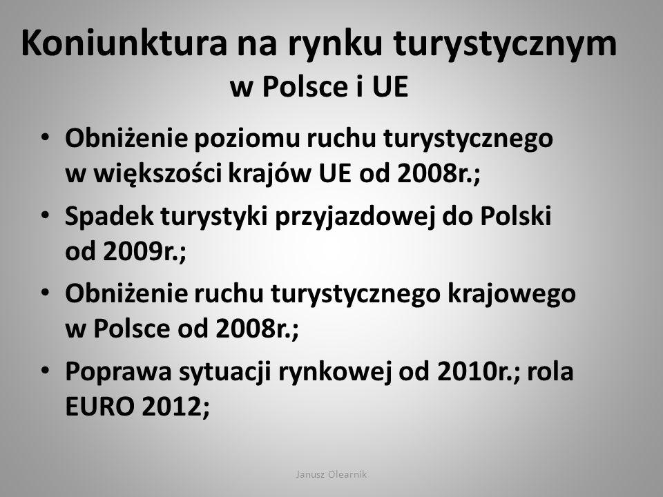Koniunktura na rynku turystycznym w Polsce i UE Obniżenie poziomu ruchu turystycznego w większości krajów UE od 2008r.; Spadek turystyki przyjazdowej
