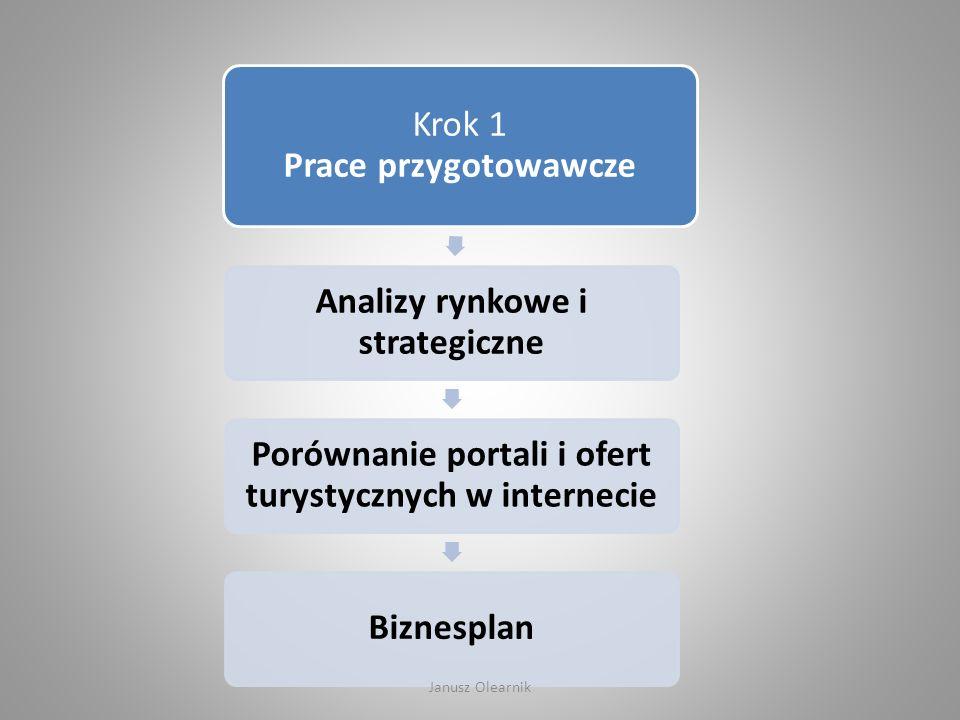Krok 1 Prace przygotowawcze Analizy rynkowe i strategiczne Porównanie portali i ofert turystycznych w internecie Biznesplan Janusz Olearnik