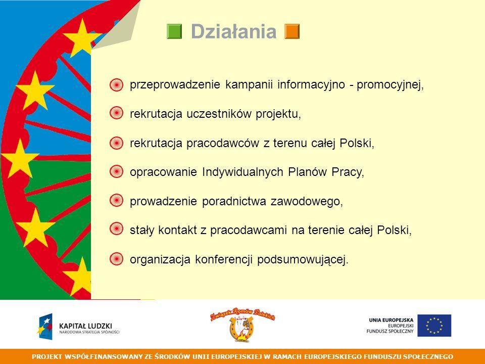 PROJEKT WSPÓŁFINANSOWANY ZE ŚRODKÓW UNII EUROPEJSKIEJ W RAMACH EUROPEJSKIEGO FUNDUSZU SPOŁECZNEGO Działania przeprowadzenie kampanii informacyjno - promocyjnej, rekrutacja uczestników projektu, rekrutacja pracodawców z terenu całej Polski, opracowanie Indywidualnych Planów Pracy, prowadzenie poradnictwa zawodowego, stały kontakt z pracodawcami na terenie całej Polski, organizacja konferencji podsumowującej.