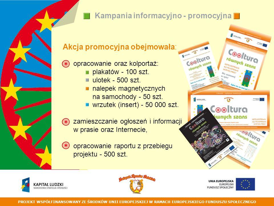 PROJEKT WSPÓŁFINANSOWANY ZE ŚRODKÓW UNII EUROPEJSKIEJ W RAMACH EUROPEJSKIEGO FUNDUSZU SPOŁECZNEGO Kampania informacyjno - promocyjna opracowanie oraz kolportaż: plakatów - 100 szt.