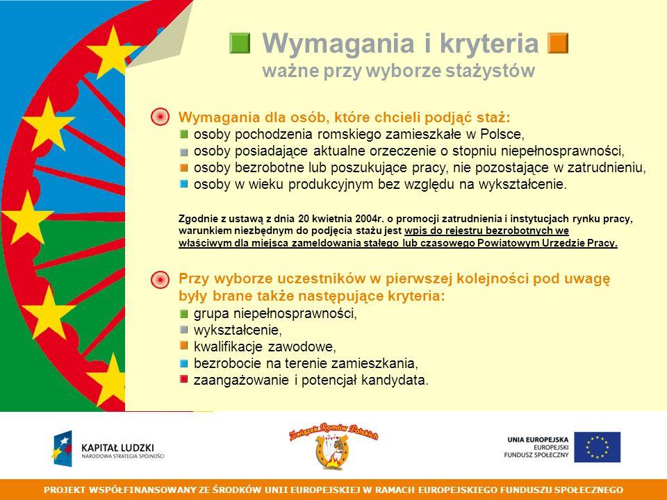PROJEKT WSPÓŁFINANSOWANY ZE ŚRODKÓW UNII EUROPEJSKIEJ W RAMACH EUROPEJSKIEGO FUNDUSZU SPOŁECZNEGO Wymagania i kryteria ważne przy wyborze stażystów Wymagania dla osób, które chcieli podjąć staż: osoby pochodzenia romskiego zamieszkałe w Polsce, osoby posiadające aktualne orzeczenie o stopniu niepełnosprawności, osoby bezrobotne lub poszukujące pracy, nie pozostające w zatrudnieniu, osoby w wieku produkcyjnym bez względu na wykształcenie.