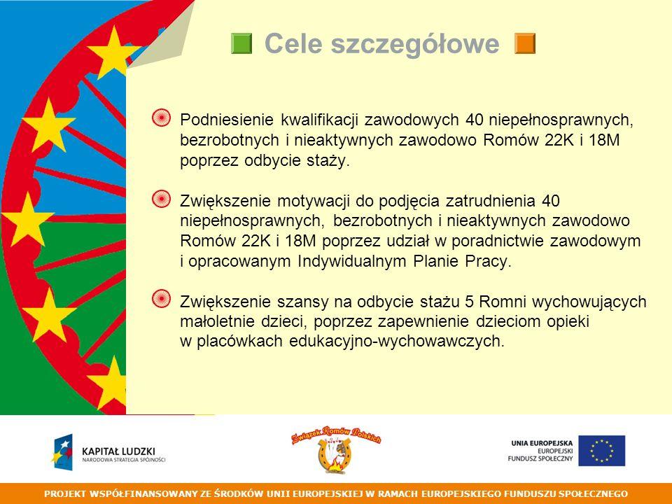 PROJEKT WSPÓŁFINANSOWANY ZE ŚRODKÓW UNII EUROPEJSKIEJ W RAMACH EUROPEJSKIEGO FUNDUSZU SPOŁECZNEGO Cele szczegółowe Podniesienie kwalifikacji zawodowych 40 niepełnosprawnych, bezrobotnych i nieaktywnych zawodowo Romów 22K i 18M poprzez odbycie staży.