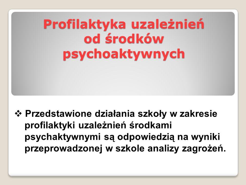  Przedstawione działania szkoły w zakresie profilaktyki uzależnień środkami psychaktywnymi są odpowiedzią na wyniki przeprowadzonej w szkole analizy