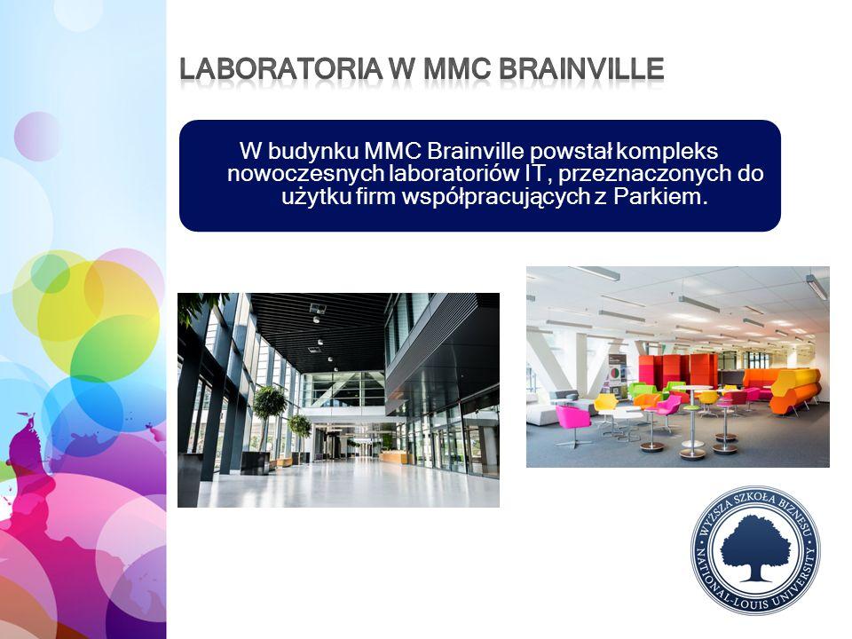 W budynku MMC Brainville powstał kompleks nowoczesnych laboratoriów IT, przeznaczonych do użytku firm współpracujących z Parkiem.
