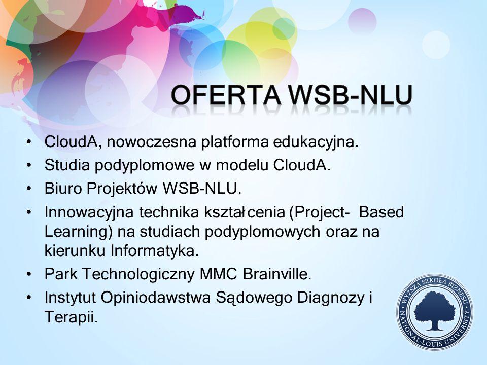 CloudA, nowoczesna platforma edukacyjna. Studia podyplomowe w modelu CloudA. Biuro Projektów WSB-NLU. Innowacyjna technika kształcenia (Project- Based