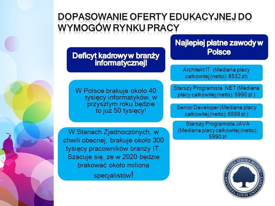 W Polsce brakuje około 40 tysięcy informatyków, w przyszłym roku będzie to już 50 tysięcy! W Stanach Zjednoczonych, w chwili obecnej, brakuje około 30