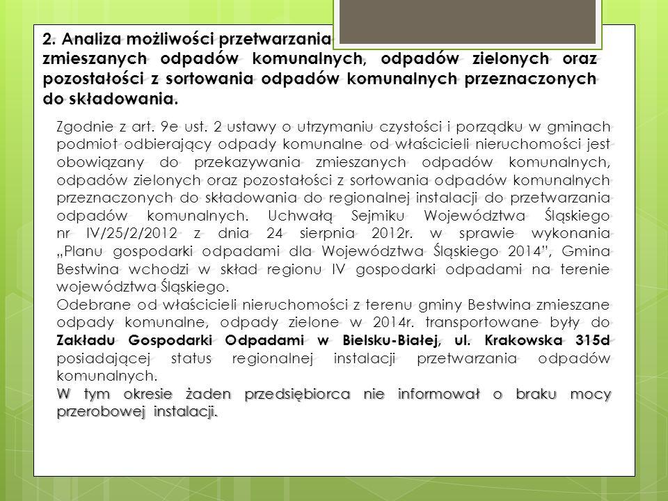2. Analiza możliwości przetwarzania zmieszanych odpadów komunalnych, odpadów zielonych oraz pozostałości z sortowania odpadów komunalnych przeznaczony