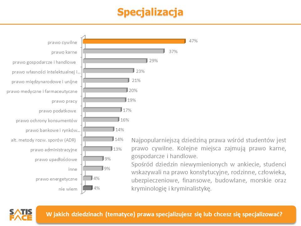 Specjalizacja W jakich dziedzinach (tematyce) prawa specjalizujesz się lub chcesz się specjalizować.