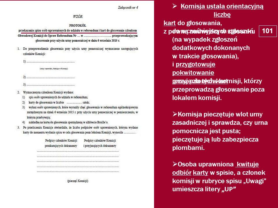  Komisja ustala orientacyjną liczbę kart do głosowania, z pewną nadwyżką w stosunku do wcześniejszych zgłoszeń (na wypadek zgłoszeń dodatkowych dokon