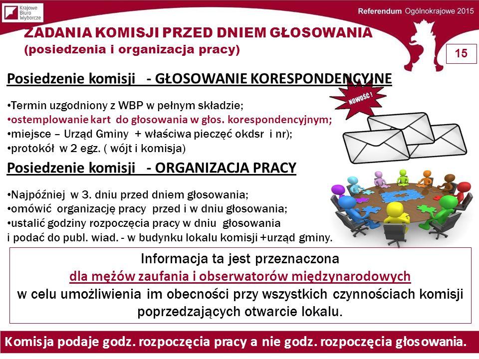 ZADANIA KOMISJI PRZED DNIEM GŁOSOWANIA (posiedzenia i organizacja pracy) Informacja ta jest przeznaczona dla mężów zaufania i obserwatorów międzynarod
