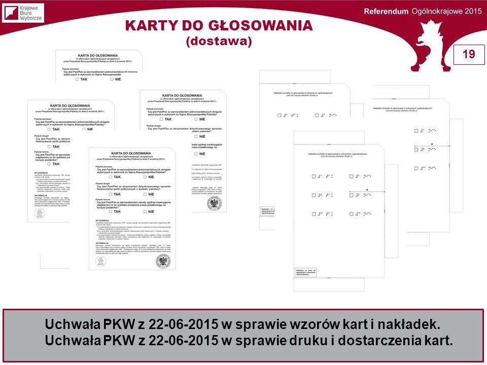 Uchwała PKW z 22-06-2015 w sprawie wzorów kart i nakładek. Uchwała PKW z 22-06-2015 w sprawie druku i dostarczenia kart. KARTY DO GŁOSOWANIA (dostawa)