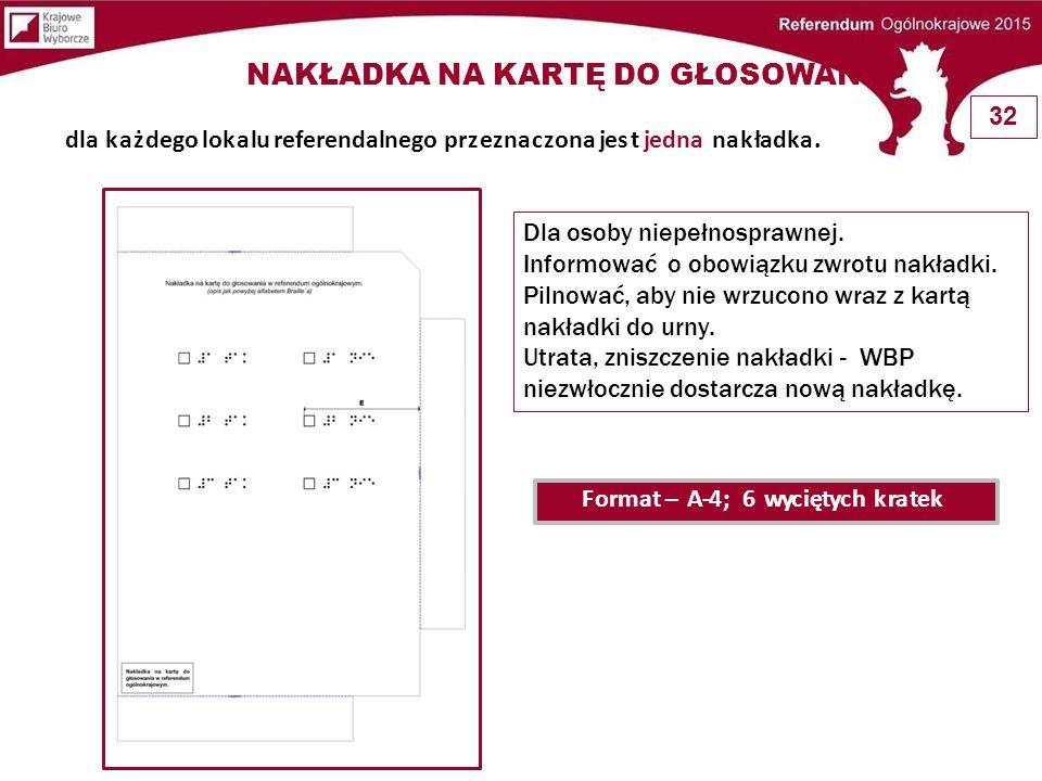 Karty do głosowania głosujący powinni wrzucać do urny w taki sposób, aby strona zadrukowana była niewidoczna (art.