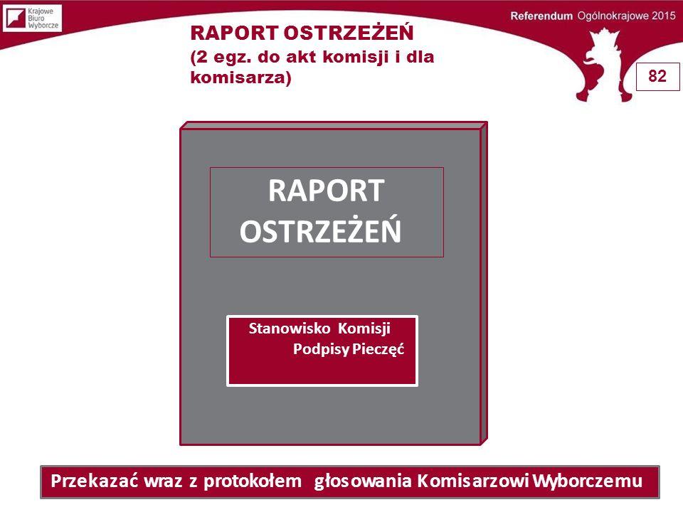 RAPORT OSTRZEŻEŃ Stanowisko Komisji Podpisy Pieczęć RAPORT OSTRZEŻEŃ (2 egz. do akt komisji i dla komisarza) Przekazać wraz z protokołemgłosowania Kom