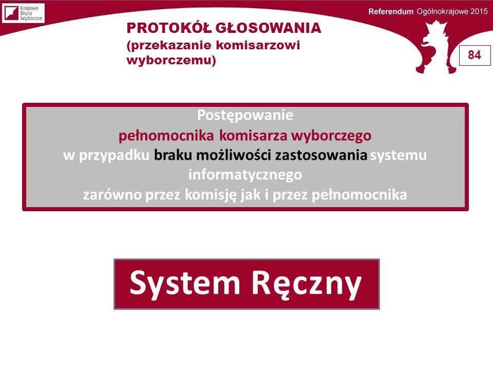 Komisarz Wyborczy + Kopia protokołu Błędy (naruszenie warunków IV.