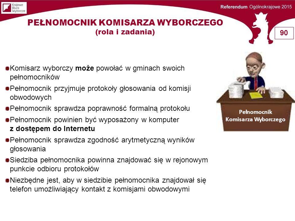 Komisarz wyborczy może powołać w gminach swoich pełnomocników Pełnomocnik przyjmuje protokoły głosowania od komisji obwodowych Pełnomocnik sprawdza po