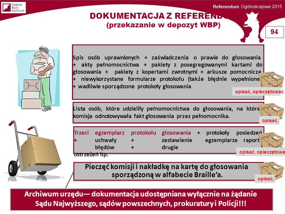 DPZYT U WÓJTA (BURMISTRZA, PREZYDENTA MIASTA) Spis osób uprawnionych + zaświadczenia o prawie do głosowania + akty pełnomocnictwa + pakietyz posegrego