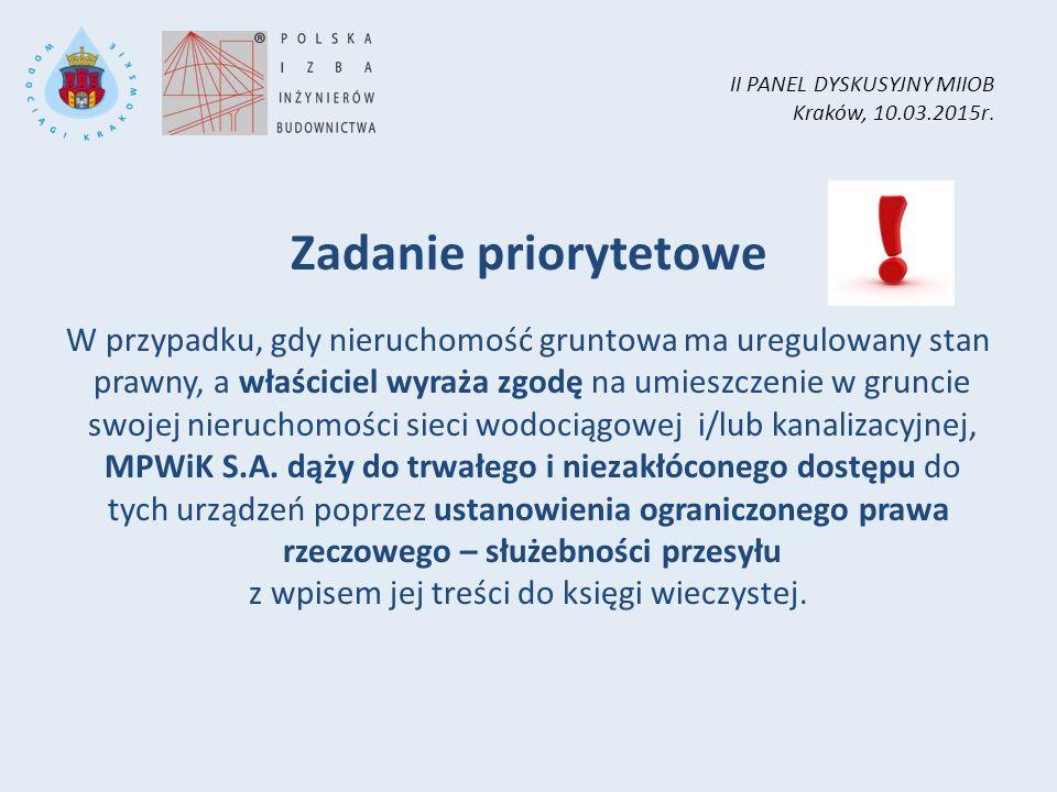 II PANEL DYSKUSYJNY MIIOB Kraków, 10.03.2015r. Zadanie priorytetowe W przypadku, gdy nieruchomość gruntowa ma uregulowany stan prawny, a właściciel wy
