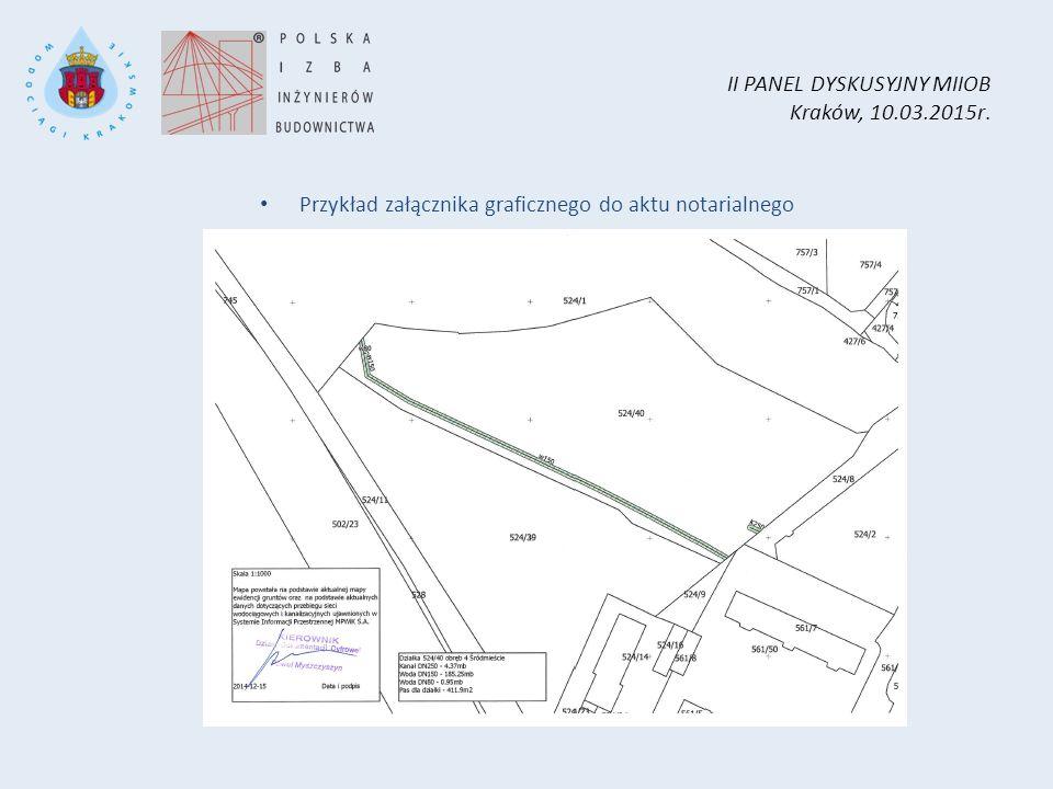 II PANEL DYSKUSYJNY MIIOB Kraków, 10.03.2015r. Przykład załącznika graficznego do aktu notarialnego