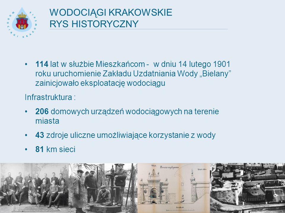 """WODOCIĄGI KRAKOWSKIE RYS HISTORYCZNY 114 lat w służbie Mieszkańcom - w dniu 14 lutego 1901 roku uruchomienie Zakładu Uzdatniania Wody """"Bielany"""" zainic"""