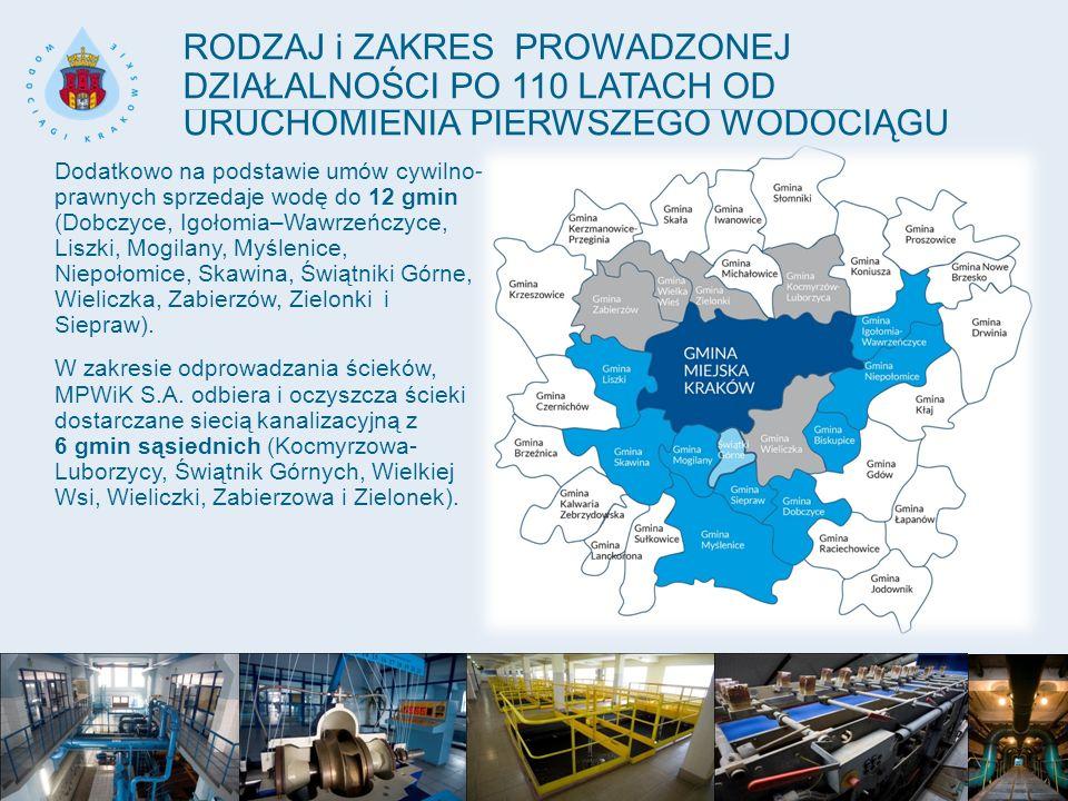 Dodatkowo na podstawie umów cywilno- prawnych sprzedaje wodę do 12 gmin (Dobczyce, Igołomia–Wawrzeńczyce, Liszki, Mogilany, Myślenice, Niepołomice, Sk