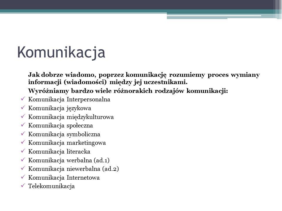 Komunikacja Czyli co i jak? Wykonał: Patryk Węgrzyn