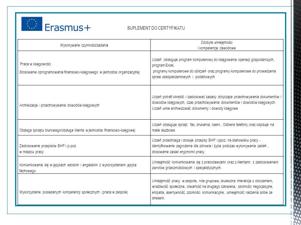 Wykonywane czynności/zadania Zdobyte umiejętności i kompetencje zawodowe Praca w księgowości Stosowanie oprogramowania finansowo-księgowego w jednostc