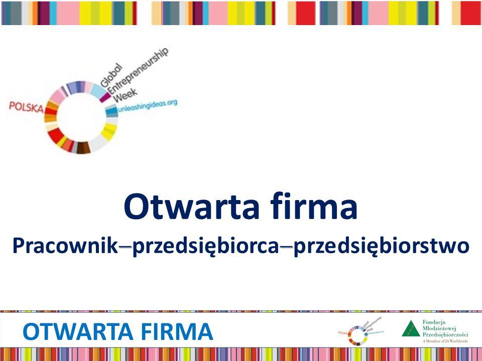 OTWARTA FIRMA Otwarta firma  Pracownik  przedsiębiorca  przedsiębiorstwo