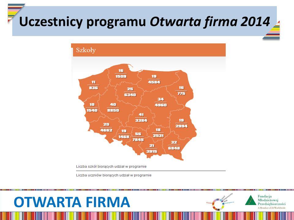 OTWARTA FIRMA Uczestnicy programu Otwarta firma 2014