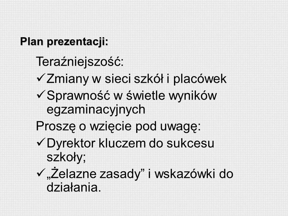 Podsumowanie rekrutacji 2015/16 Rok szkolny 2013/2014