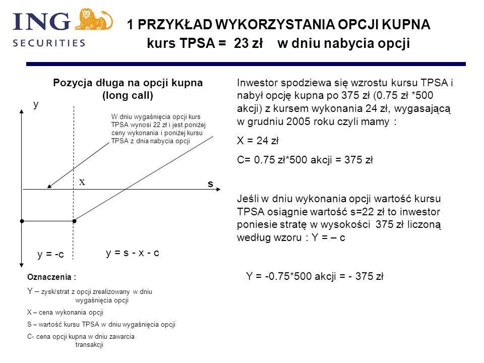 1 PRZYKŁAD WYKORZYSTANIA OPCJI KUPNA kurs TPSA = 23 zł w dniu nabycia opcji y x s y = s - x - c y = -c Pozycja długa na opcji kupna (long call) Oznaczenia : Y – zysk/strat z opcji zrealizowany w dniu wygaśnięcia opcji X – cena wykonania opcji S – wartość kursu TPSA w dniu wygaśnięcia opcji C- cena opcji kupna w dniu zawarcia transakcji Inwestor spodziewa się wzrostu kursu TPSA i nabył opcję kupna po 375 zł (0.75 zł *500 akcji) z kursem wykonania 24 zł, wygasającą w grudniu 2005 roku czyli mamy : X = 24 zł C= 0.75 zł*500 akcji = 375 zł Jeśli w dniu wykonania opcji wartość kursu TPSA osiągnie wartość s=22 zł to inwestor poniesie stratę w wysokości 375 zł liczoną według wzoru : Y = – c Y = -0.75*500 akcji = - 375 zł W dniu wygaśnięcia opcji kurs TPSA wynosi 22 zł i jest poniżej ceny wykonania i poniżej kursu TPSA z dnia nabycia opcji
