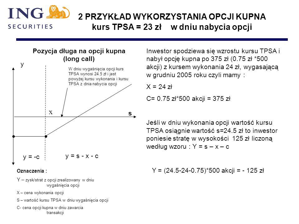 2 PRZYKŁAD WYKORZYSTANIA OPCJI KUPNA kurs TPSA = 23 zł w dniu nabycia opcji y x s y = s - x - c y = -c Pozycja długa na opcji kupna (long call) Oznaczenia : Y – zysk/strat z opcji zrealizowany w dniu wygaśnięcia opcji X – cena wykonania opcji S – wartość kursu TPSA w dniu wygaśnięcia opcji C- cena opcji kupna w dniu zawarcia transakcji Inwestor spodziewa się wzrostu kursu TPSA i nabył opcję kupna po 375 zł (0.75 zł *500 akcji) z kursem wykonania 24 zł, wygasającą w grudniu 2005 roku czyli mamy : X = 24 zł C= 0.75 zł*500 akcji = 375 zł Jeśli w dniu wykonania opcji wartość kursu TPSA osiągnie wartość s=24.5 zł to inwestor poniesie stratę w wysokości 125 zł liczoną według wzoru : Y = s – x – c Y = (24.5-24-0.75)*500 akcji = - 125 zł W dniu wygaśnięcia opcji kurs TPSA wynosi 24.5 zł i jest powyżej kursu wykonania i kursu TPSA z dnia nabycia opcji