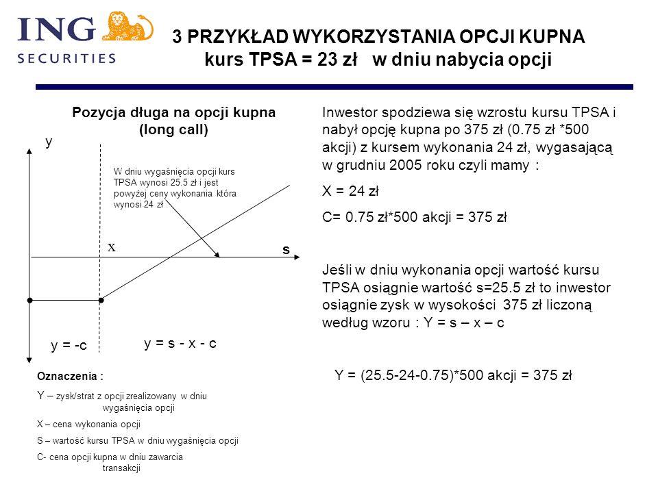 3 PRZYKŁAD WYKORZYSTANIA OPCJI KUPNA kurs TPSA = 23 zł w dniu nabycia opcji y x s y = s - x - c y = -c Pozycja długa na opcji kupna (long call) Oznaczenia : Y – zysk/strat z opcji zrealizowany w dniu wygaśnięcia opcji X – cena wykonania opcji S – wartość kursu TPSA w dniu wygaśnięcia opcji C- cena opcji kupna w dniu zawarcia transakcji Inwestor spodziewa się wzrostu kursu TPSA i nabył opcję kupna po 375 zł (0.75 zł *500 akcji) z kursem wykonania 24 zł, wygasającą w grudniu 2005 roku czyli mamy : X = 24 zł C= 0.75 zł*500 akcji = 375 zł Jeśli w dniu wykonania opcji wartość kursu TPSA osiągnie wartość s=25.5 zł to inwestor osiągnie zysk w wysokości 375 zł liczoną według wzoru : Y = s – x – c Y = (25.5-24-0.75)*500 akcji = 375 zł W dniu wygaśnięcia opcji kurs TPSA wynosi 25.5 zł i jest powyżej ceny wykonania która wynosi 24 zł