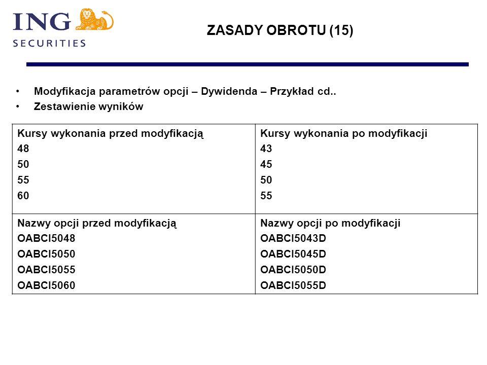 ZASADY OBROTU (15) Modyfikacja parametrów opcji – Dywidenda – Przykład cd..