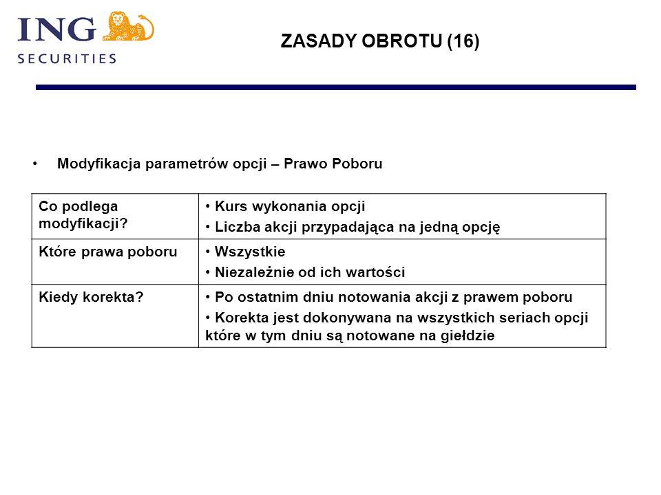 ZASADY OBROTU (16) Modyfikacja parametrów opcji – Prawo Poboru Co podlega modyfikacji.