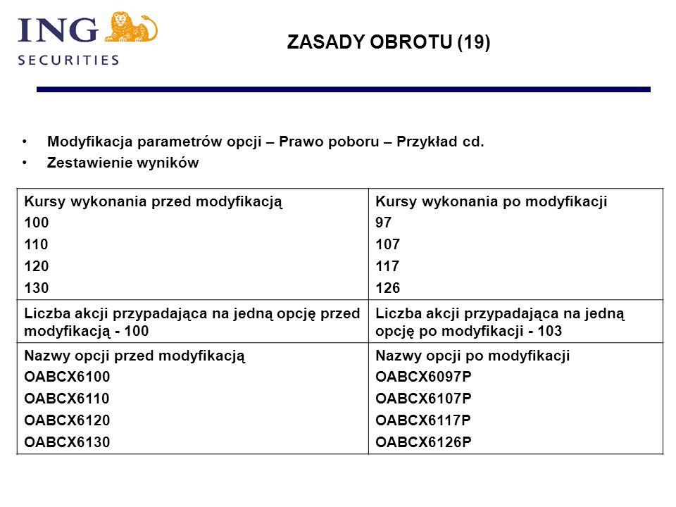 ZASADY OBROTU (19) Modyfikacja parametrów opcji – Prawo poboru – Przykład cd.