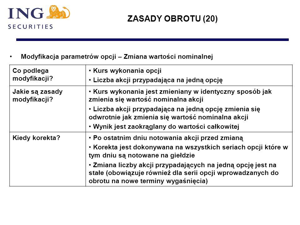 ZASADY OBROTU (20) Co podlega modyfikacji.