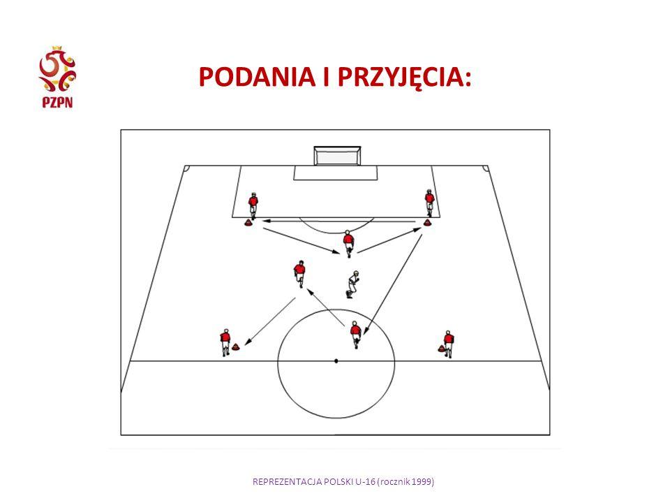 REPREZENTACJA POLSKI U-16 (rocznik 1999) PODANIA I PRZYJĘCIA: